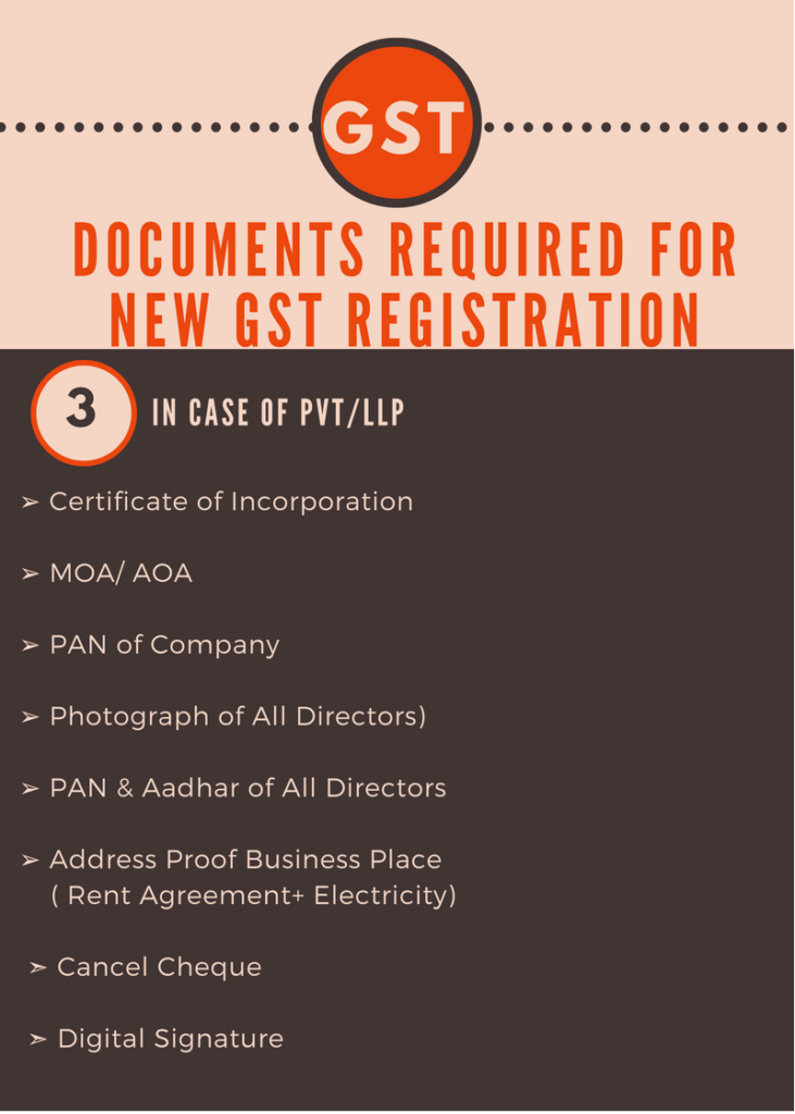 gst registration in delhi