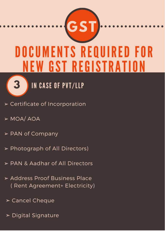 gst registration document(3)